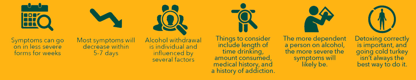 Alcohol Withdrawal Facts