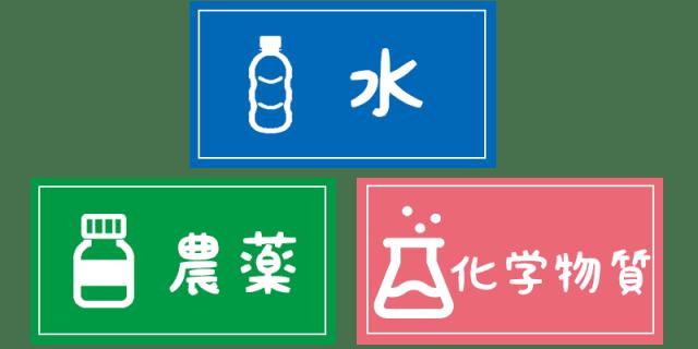 水・農薬・化学物質