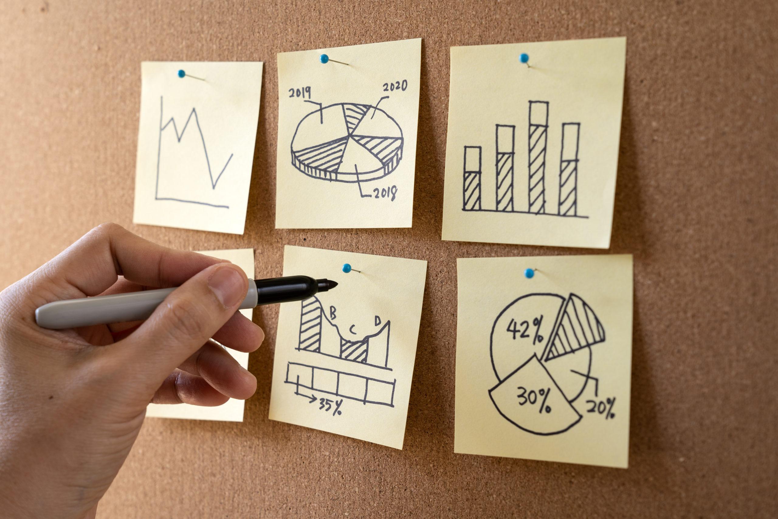 Qu'est-ce qu'une étude de faisabilité et comment la mettre en place ?