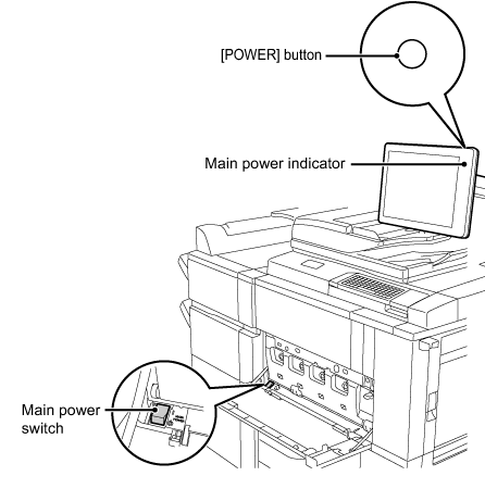 TURNING ON OR OFF THE POWER AND RESTARTING THE MACHINE