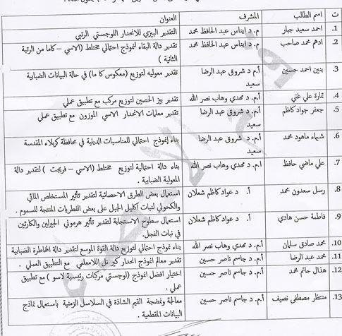 عناوين رسائل الماجستير وتوزيع الطلبة على السادة المشرفين