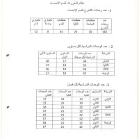 نظام المقررات لقسم الاحصاء