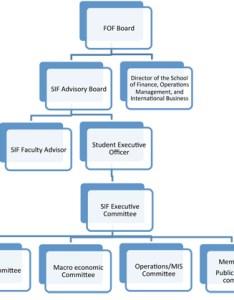 also microsoft word flowchartcx collins college of business rh utulsa