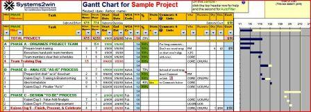17/01/2020· easily create marketing reports from scratch, or use various templates. Project Management For Marketing