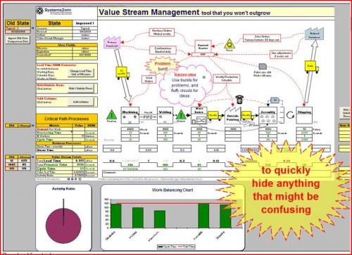 start w journey vs value stream mapping business901. Black Bedroom Furniture Sets. Home Design Ideas