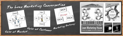 Lean Marketing Conversation