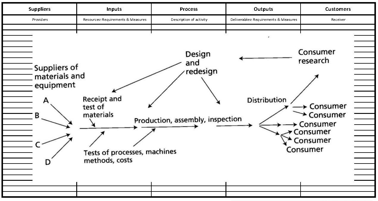 service oriented architecture wikipedia