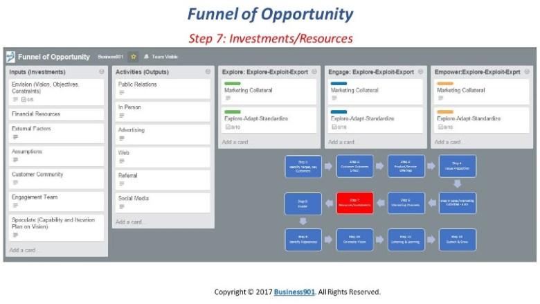 budgets, people, skills, constraints