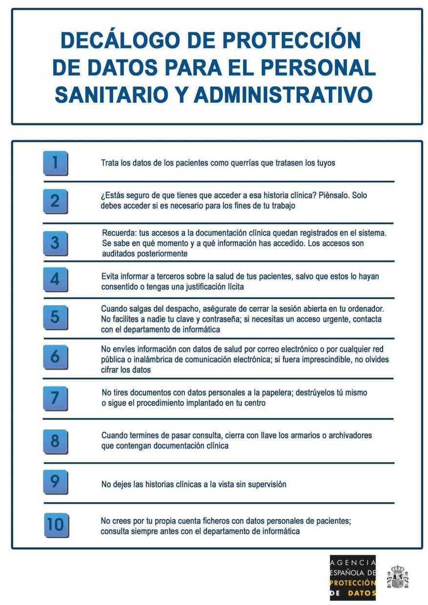 Persoonsgegevensbescherming zorgsector Spanje