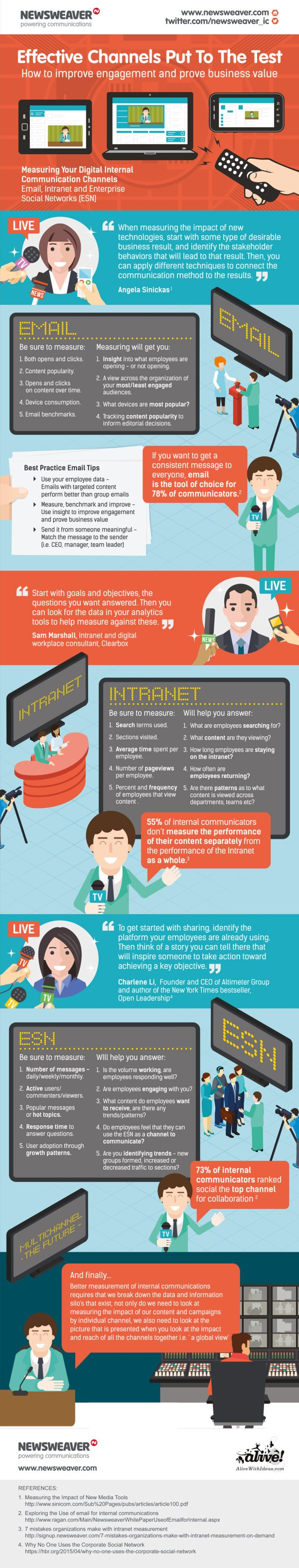 Business Communication Infographic