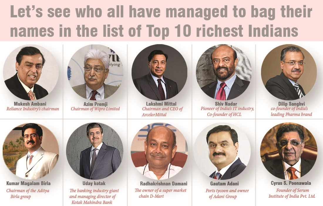 Let's see who all have managed to bag their names in the list of Top 10 richest Indians.