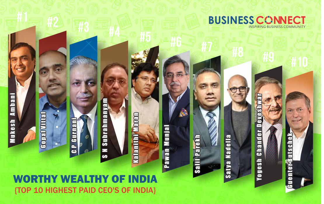Top 10 CEO in India - Business Connect