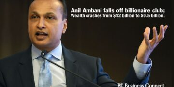 Anil Ambani- Business Connect