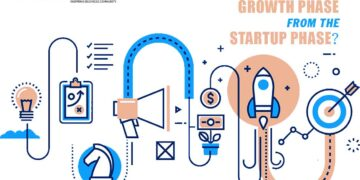 Startup phase to Growth Phase- Business Connect