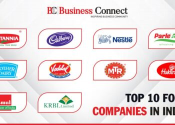 Top 10 food companies in India 2021