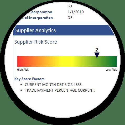 Supplier Risk Score circle graphic