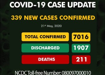 COVID-19 cases exceed 7,000 in Nigeria as 339 new infections recorded - Businessday NG