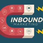 important aspects of inbound marketing - The Bitcoin Lightning Network has a problem: people are already using it