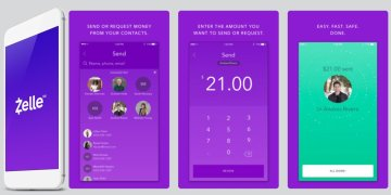 Zelle - Zelle should soon be the most popular P2P payment app, but can it help your business?