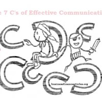 What are the 7 C's of Effective Communication - Examples Explained
