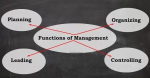 4 functions of management