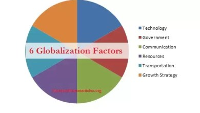 6 factors of globalization