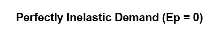 perfect inelastic demand