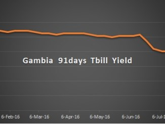 How to buy Gambia treasury bills