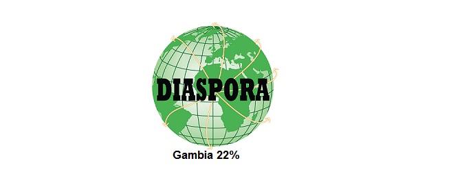Gambian migrants