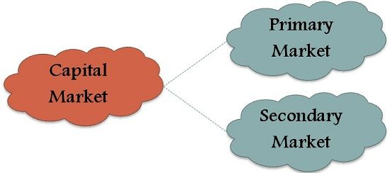 Securities Transaction Definition