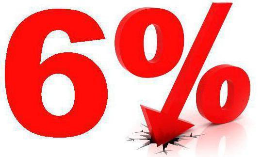 Усн 6 проценты по займам
