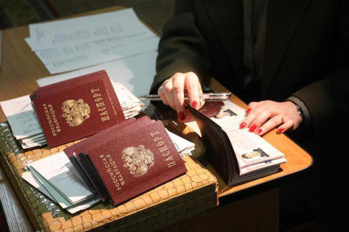 Паспорт росийский как праверит