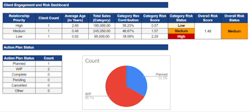 Client Engagement and Risk Tracker