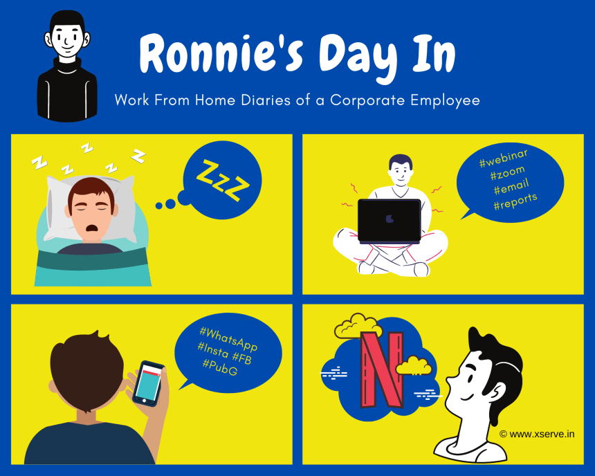 Work from home cartoon to illustrate daily schedule of a employee
