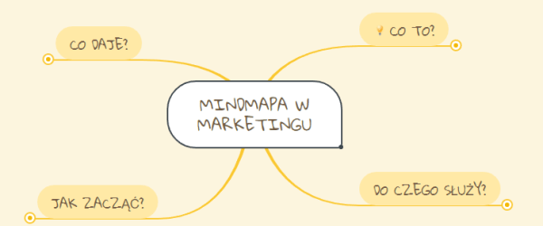 Mindmapy w marketingu