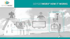 Voltex -Geyserworx System
