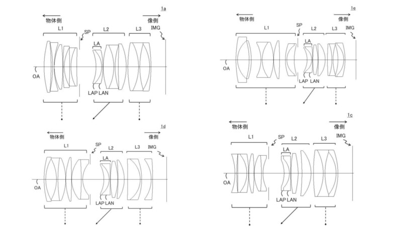 Canon Patents Designs For New RF 50mm and 35mm f/1.4