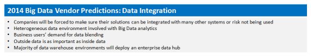 data-integration-predictions
