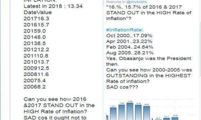 April Inflation to Fall Further to 12.56%--Access Bank