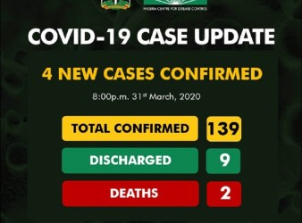 coronavirus now 139