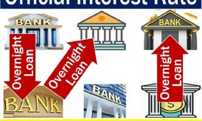 overnight lending rate