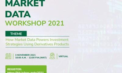 Market Data Workshop