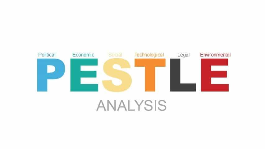 Τι είναι η Ανάλυση PESTLE;