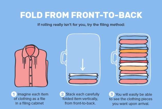 packing tips business travel life 7