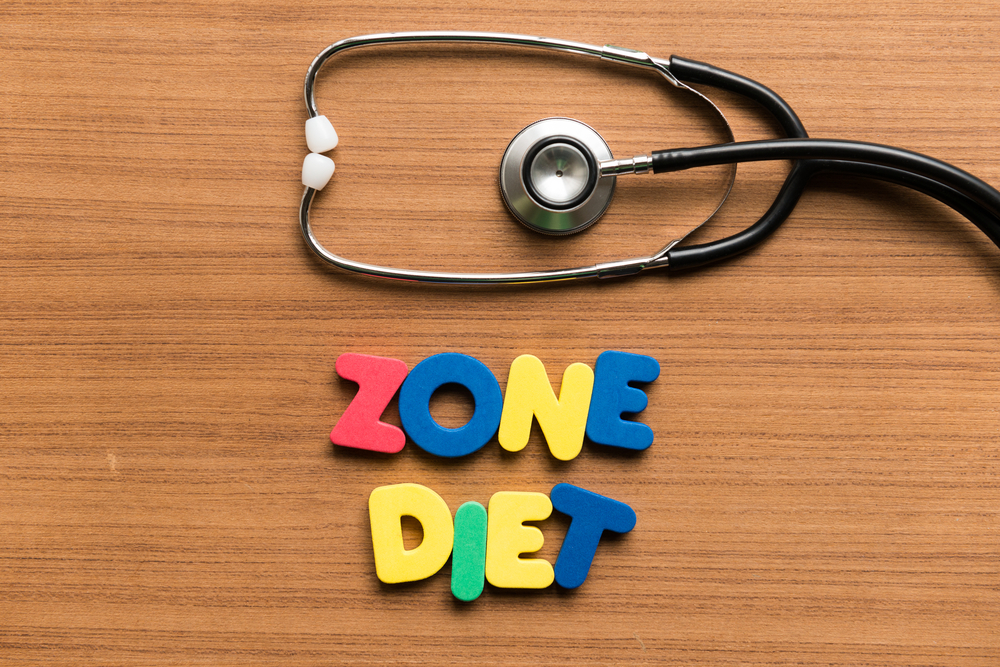 what is the zone diet