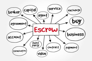 escrow project finance
