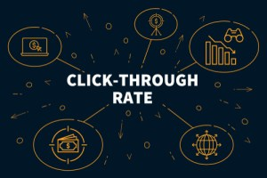 Clickthrough rate