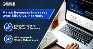Business Warrior Issues Business Update on Revenue Performance, Expectations for 2021