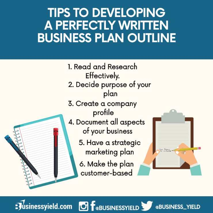 developing a business plan outline