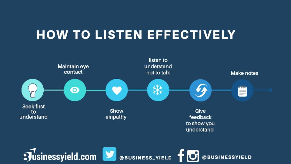 qualities of good customer service